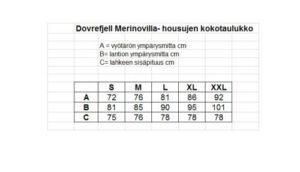 Housujen kokotaulukko nettiin 500x287 1 Dovrefjell Classic Merinovilla housu Miehet