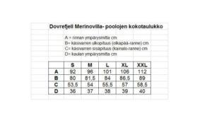 Poolojen kokotaulukko nettiin 500x306 1 Dovrefjell Classic Merinovilla poolo Miehet
