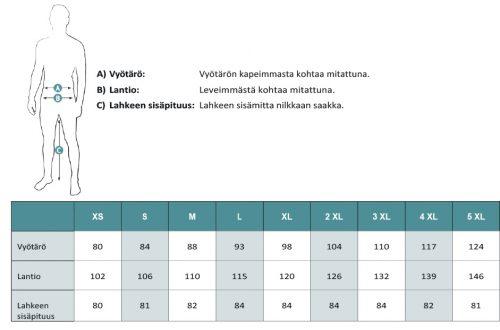 Dovrefjell-Housut-Mittataulukko-500x330