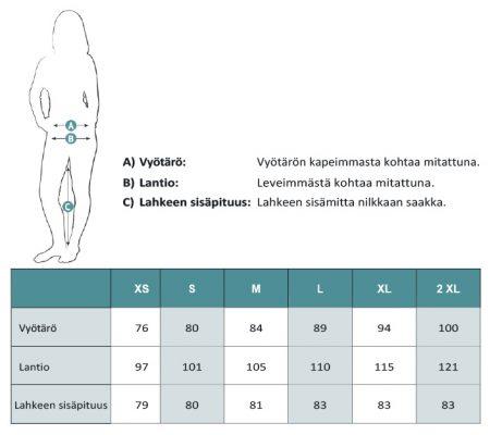 Dovrefjell-mittataulukko-housut-naiset-461x400-1