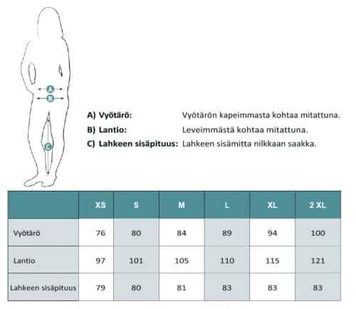Dovrefjell-mittataulukko-housut-naiset-500x434